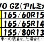 ハスラーの165/60R15からのインチダウンのご提案!REVO GZでの価格比較をしてみました