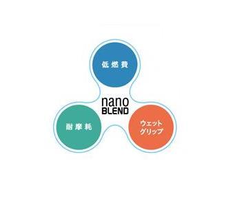 nano blend